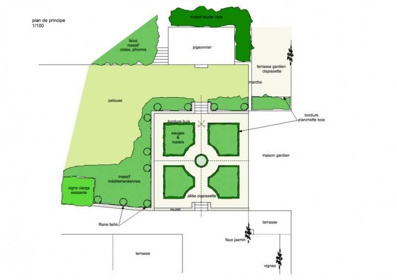 Realisation De Plan Pour Votre Jardin Paysagiste Pour Amenagement